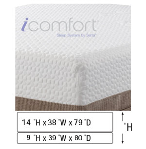 TXL Mattress Set