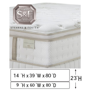 Twin Extra Long Mattress Set
