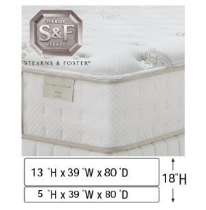 TXL Low Profile Mattress Set