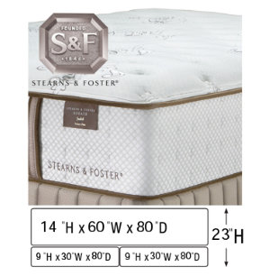 Queen Split Mattress Set