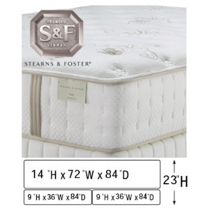 California King Mattress Set