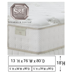 King Low Profile Mattress Set