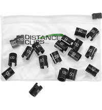 Distance Clips