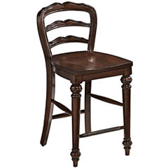 Langford Kitchen Island And Counter Height Barstool Collection