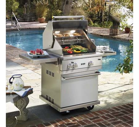 New commercial muscle from america s best outdoor grill for Viking outdoor grill