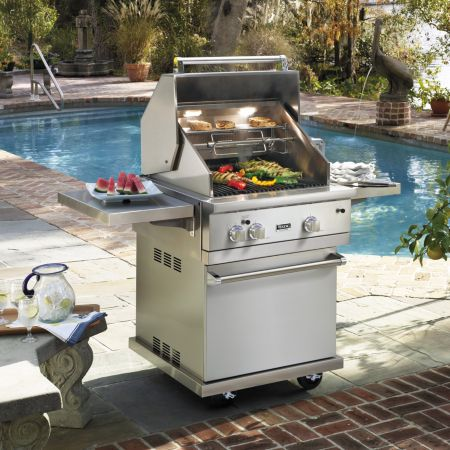 Gas Grills Lots Of People Have Them They Re Easy To Start Usually Pretty Translation Can Cook 40 Burgers At Once And Their Heat