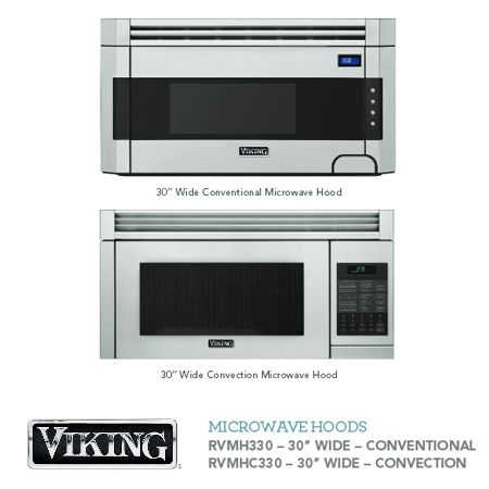 Spec Sheet Viking Microwave Hoods Range Llc