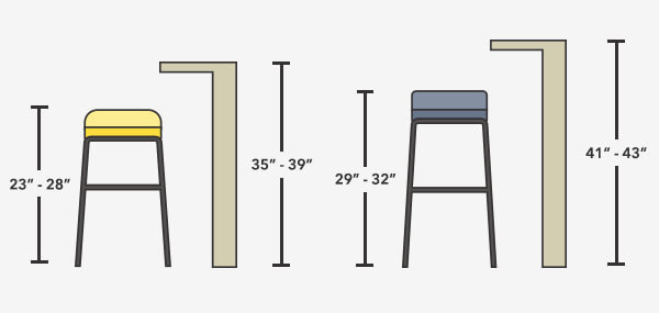 23 to 28 inch bar stool paired with a 35 - 39 in countertop and 29-32 inch bar stool paired with 41 - 43 inch countertop