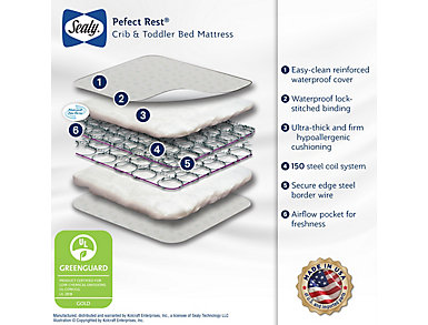 Sealy Perfect Rest Mattress, , large