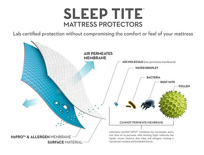 Malouf California King Bed Bug Box Spring Protector, , large