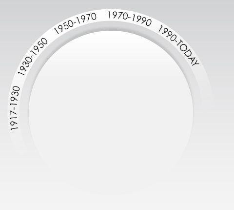5ce41e1de2 History of Persol